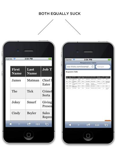 Example Smart Phone