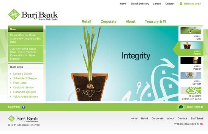 Burj Bank Ltd